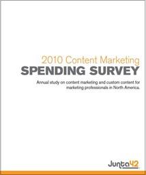Content Marketing Spending
