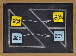 80/20 Rule for Content Marketing