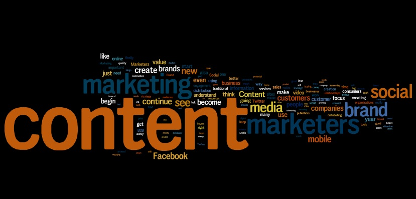 Content Marketing Wordle