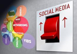 control social media, CMI