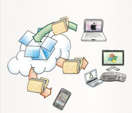 Dropbox image, CMI