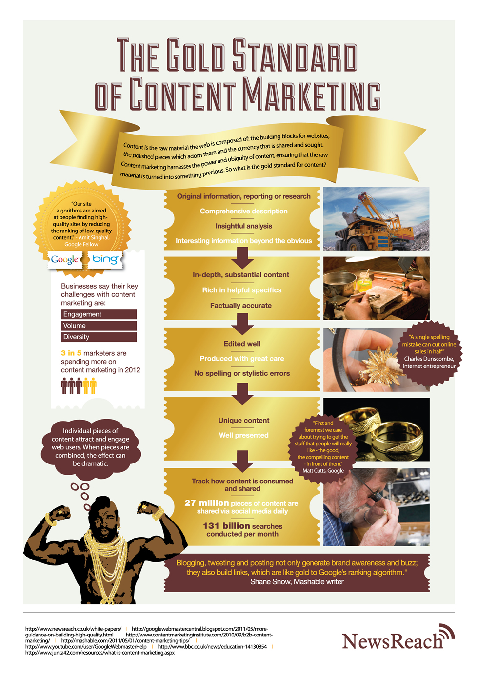 The Gold Standard of Content Marketing, CMI