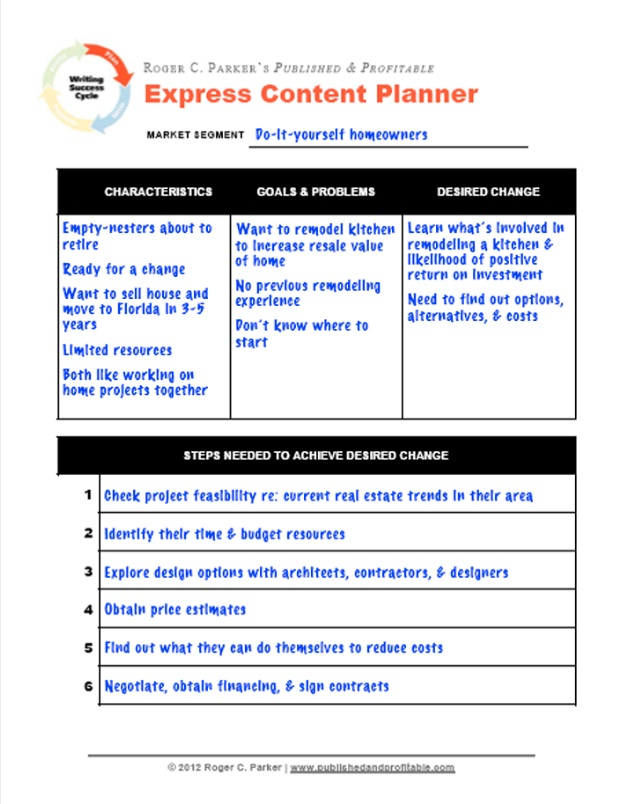 easy planning work sheet for content, CMI