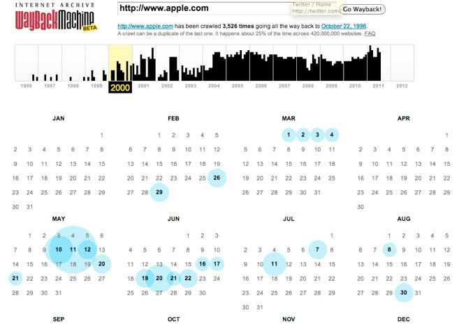 wayback apple calendar, your brand's most compelling story, CMI