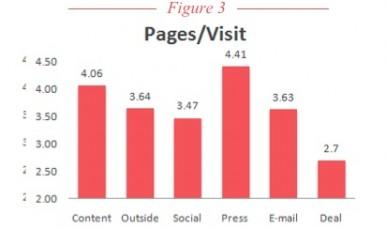 pages/visit, CMI