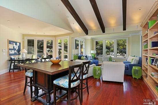 content real estate agents should create, CMI