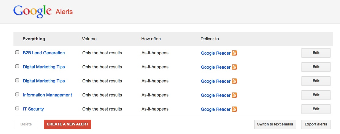 Set up google alerts that align with topics and audiences