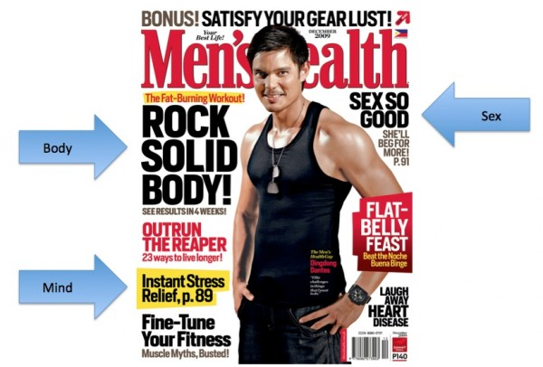 content strategy, Men's Health Magazine