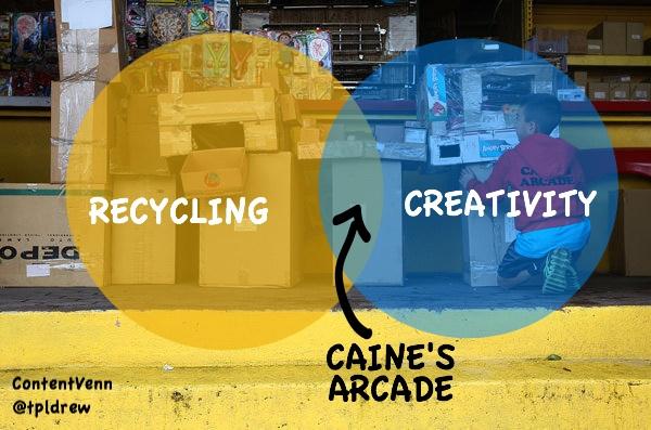 caines-arcade-content-creativity