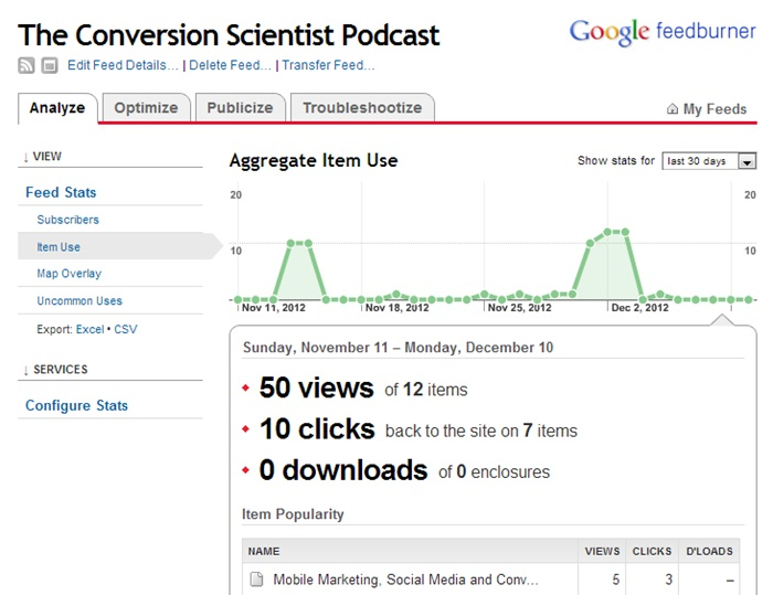 measuring podcast effectiveness