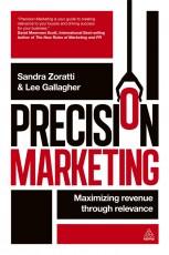 delivering content marketing