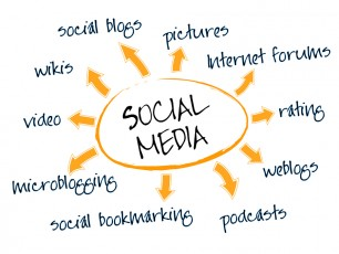 social media channels for content marketing