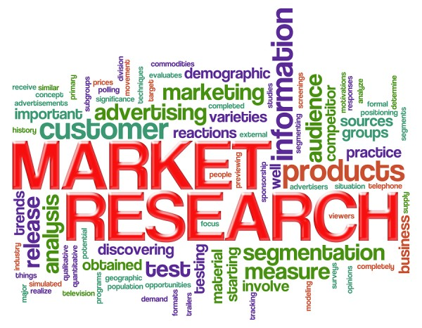 content marketing research