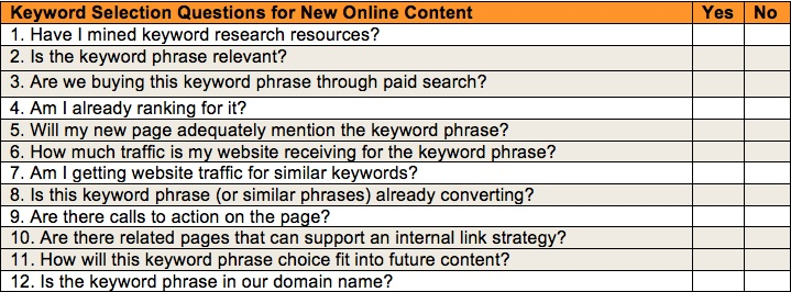 keyword selection strategies for content marketing success