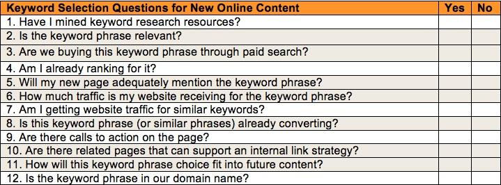 keyword checklist