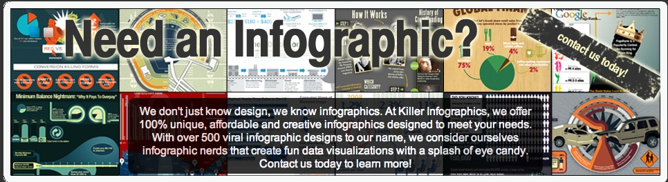submit infographics