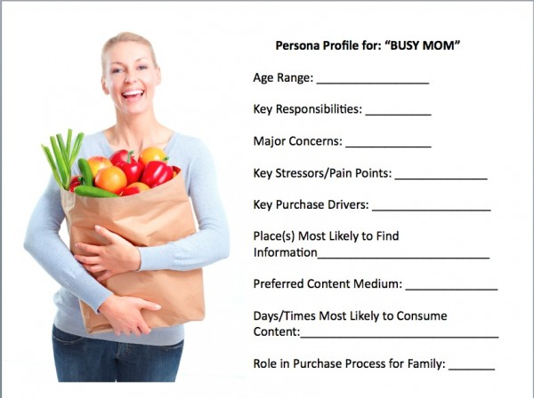 buyer personas-names and faces