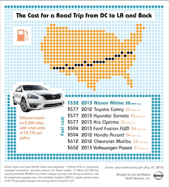 Nissan-infographic