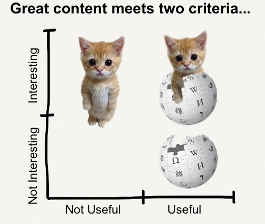 great content-cats
