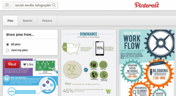 pinterest-infographic search