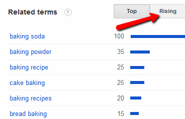 baking-related terms-rising