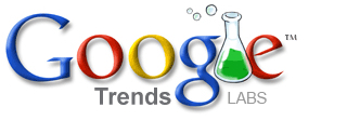 google trends labs