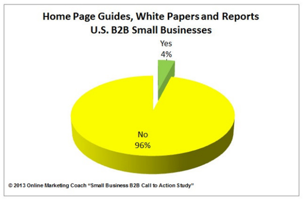 small business-website content
