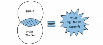 Venn diagram-comic