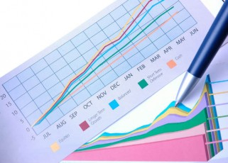 call tracking-graphs