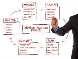 editorial plan process