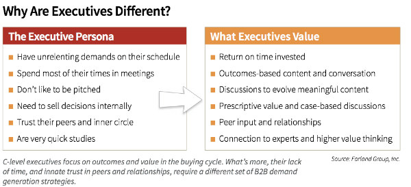 why executives are different-chart
