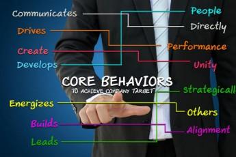 Effective Marketing Strategies: 6 Key Elements for B2B Marketers