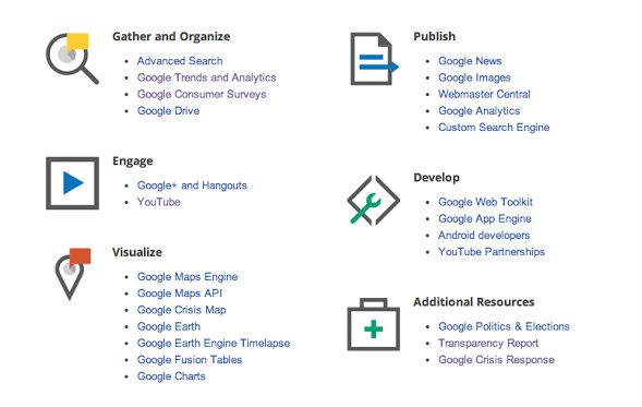 content-marketing-google-media-tools