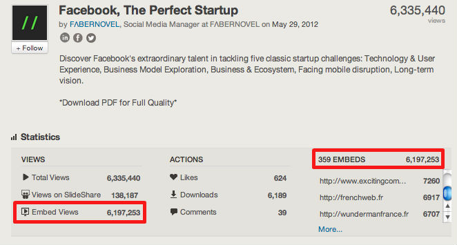 successful-content-marketing-facebook