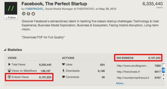 successful-content-marketing-facebook