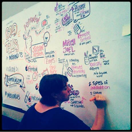 visual-content-graphic-recordings-process