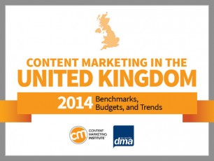 content marketing in the uk