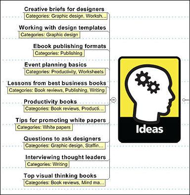 task icon listing-ideas