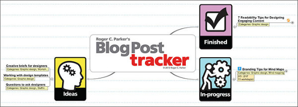after filter-blog post tracker icons example