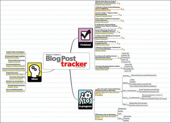 blog post tracker example