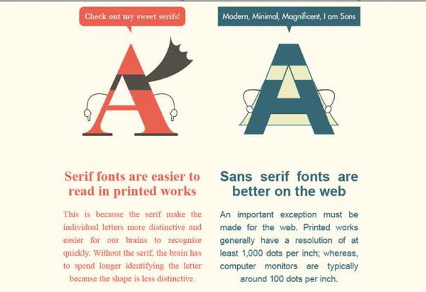 infographic-serif-fonts-visual-content