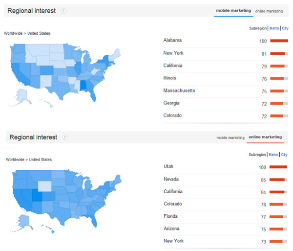 maps-regional interest searches