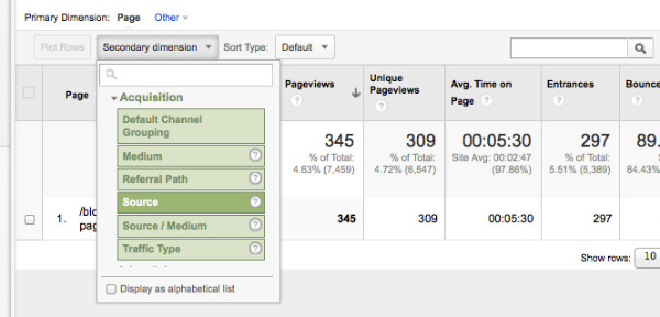 google analyitics  - pageview information