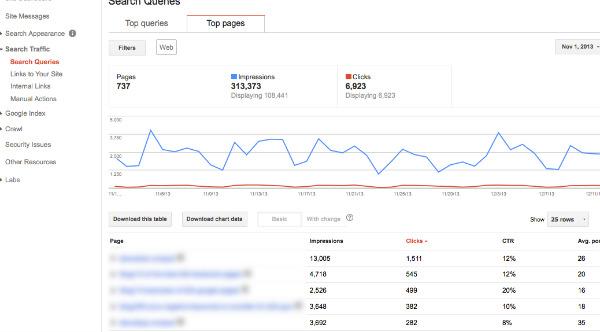 search queries-graph