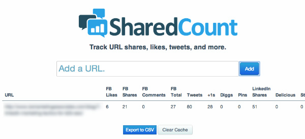 shared count-track url shares, likes, tweets