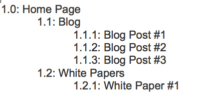 site structure-home page, blog