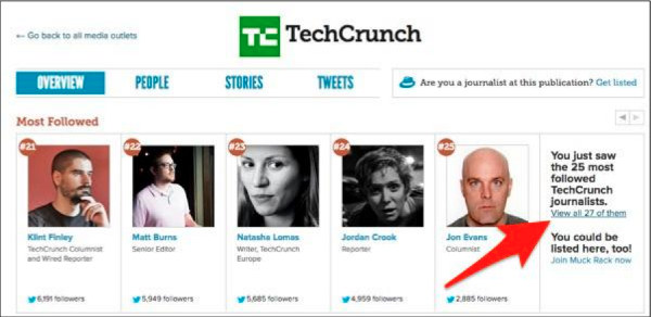techcrunch-most followed