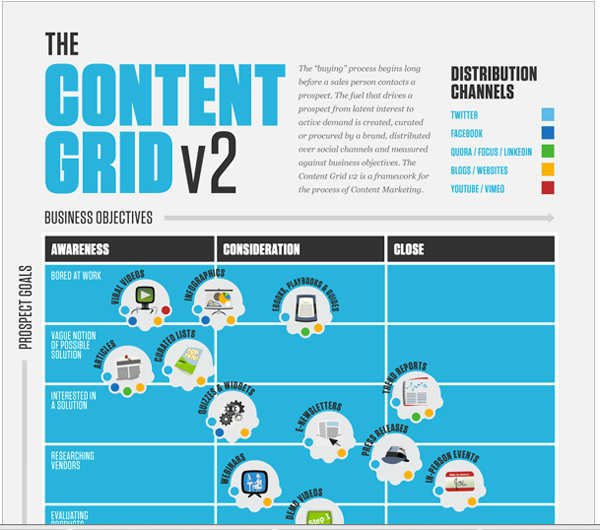infographic image-content grid v2