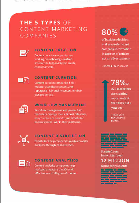 infographic-5 types of content marketing companies
