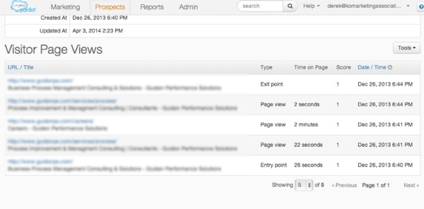 visitor page views report-pardot